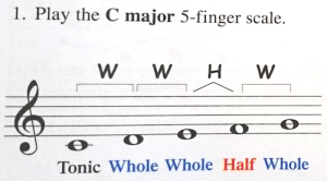 5-finger scale 1