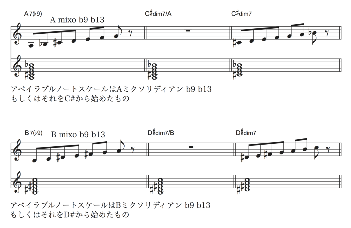 Available Note Scale « 杉山ジ...